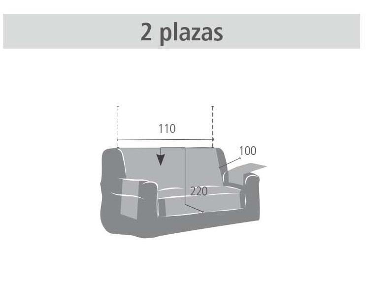 medidas_funda_sofa_practica_2_%20plazas.