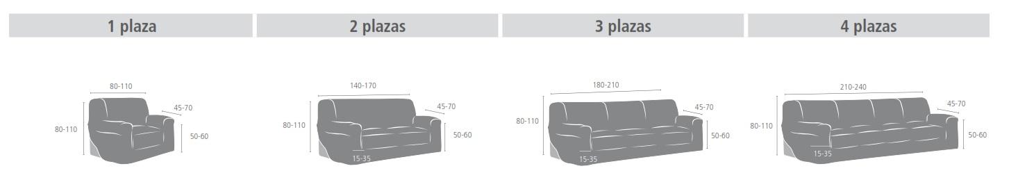 medidas_funda_sofa_elasticas_eysa