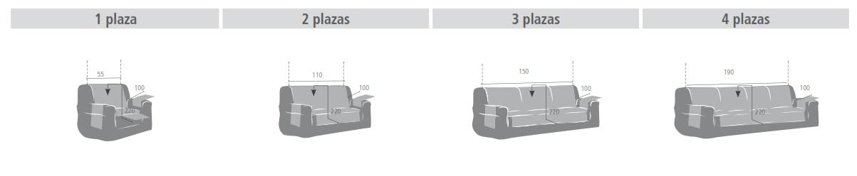 medidas_funda_sofa_practica